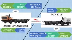 Tata 3718 Vs Ashok Leyland 3718